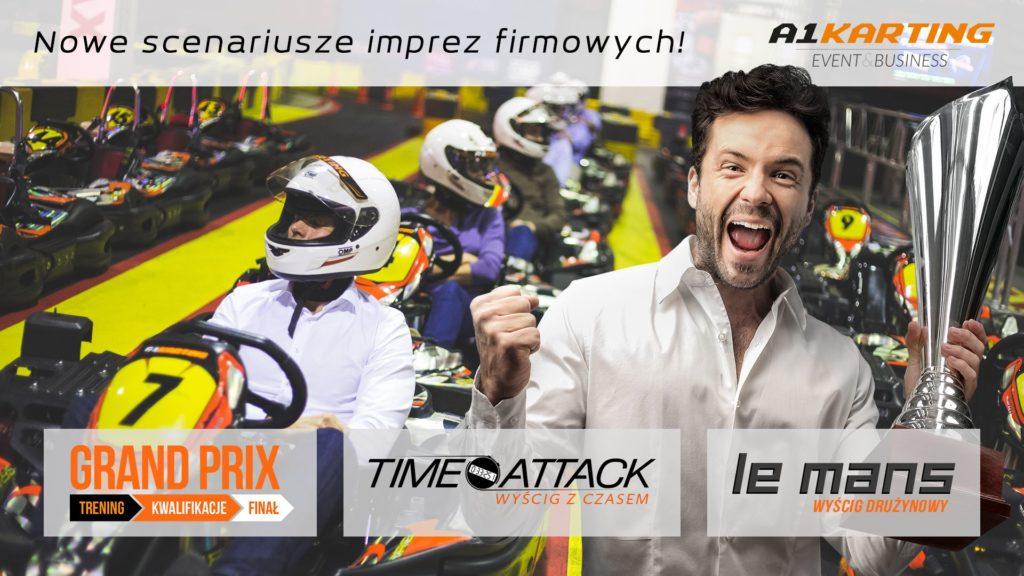 Nowe scenariusze wyścigów