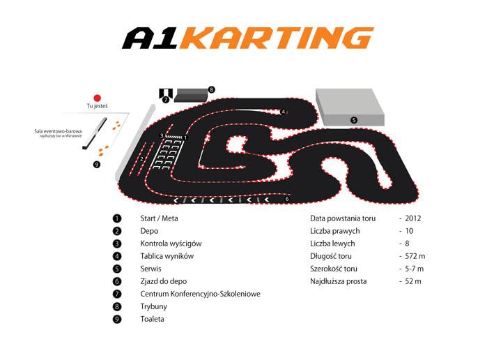 A1Karting - obiekt